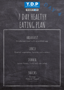 Healthy Eating Plan - Day 4